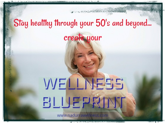 create your wellness blueprint
